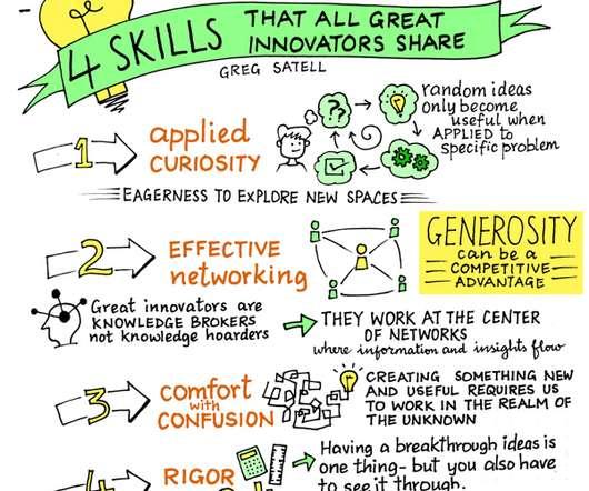 Agility and Deming - Leadership Digital
